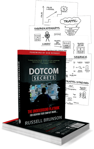 Online Marketing Book - How to Setup Your Online Business