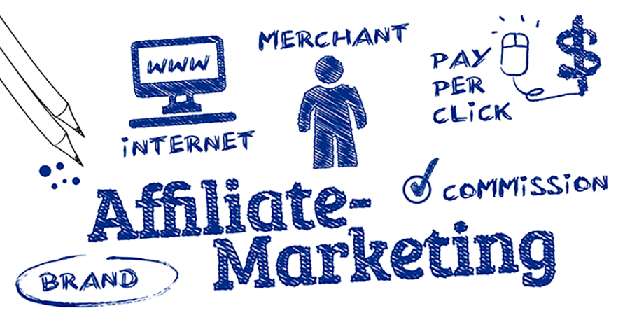 affiliate marketing ideas and examples