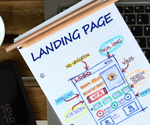 Leadpages Review and Pricing for 2021